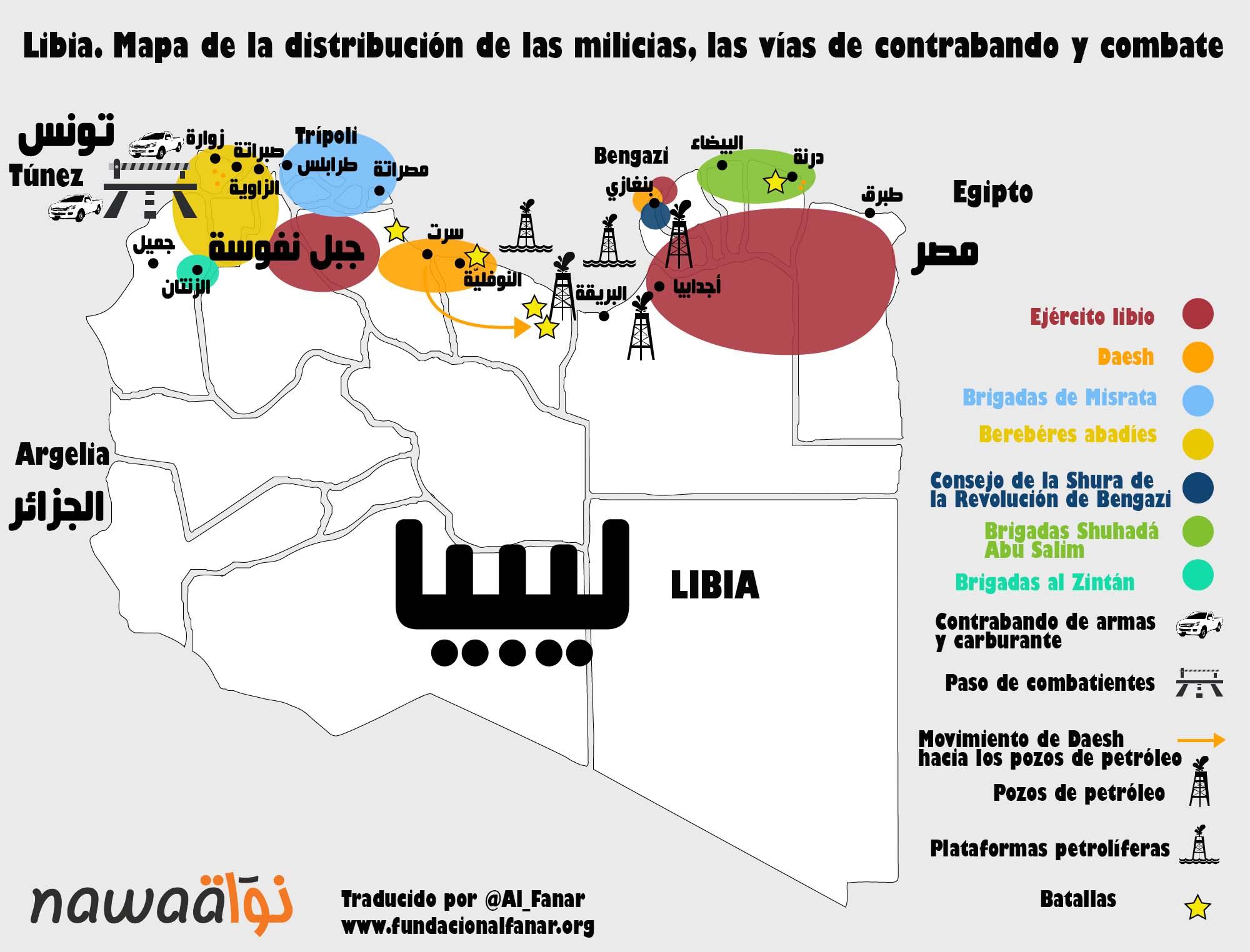 Resultado de imagen para En Libia, cada vez se venden más armas